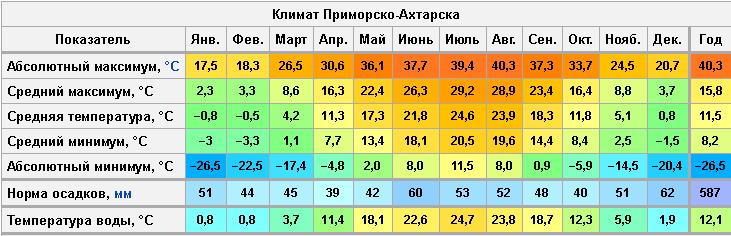 2016-12-06_214211
